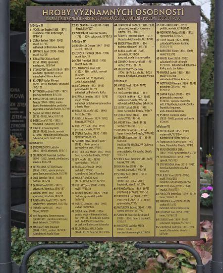 """Eine der beiden neuen Tafeln mit den Namen und Lebensdaten von 170 """"bedeutenden Persönlichkeiten"""""""